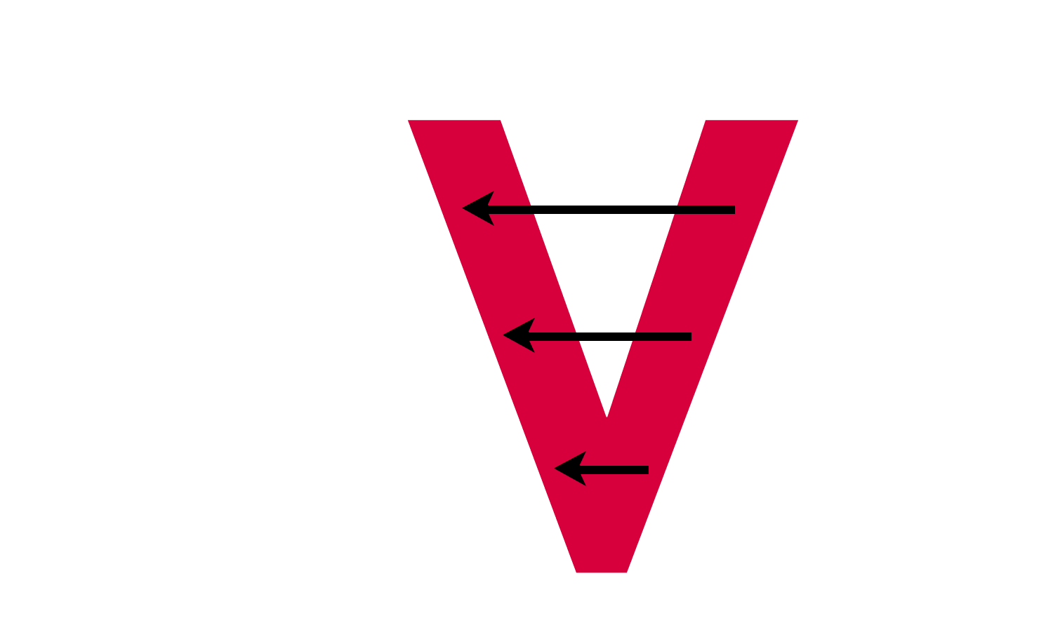 Specification & Test (DVP&R)